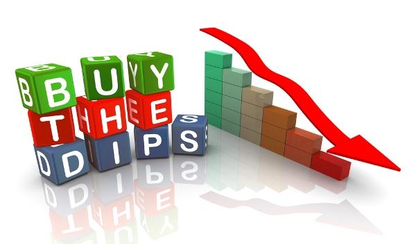 Buying market dips - ViperReport.com