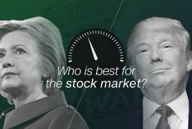 How To Trade the Vote for President: Market Insights From Past Election Years