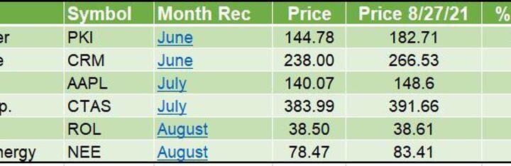 stock-picks
